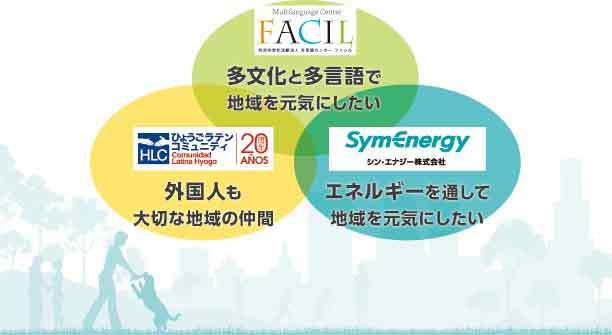 多文化と多言語で 地域を元気にしたい:多言語センターFACIL、外国人も 大切な地域の仲間: ひょうごラテンコミュニティ、エネルギーを通して 地域を元気にしたい:Sym Energy